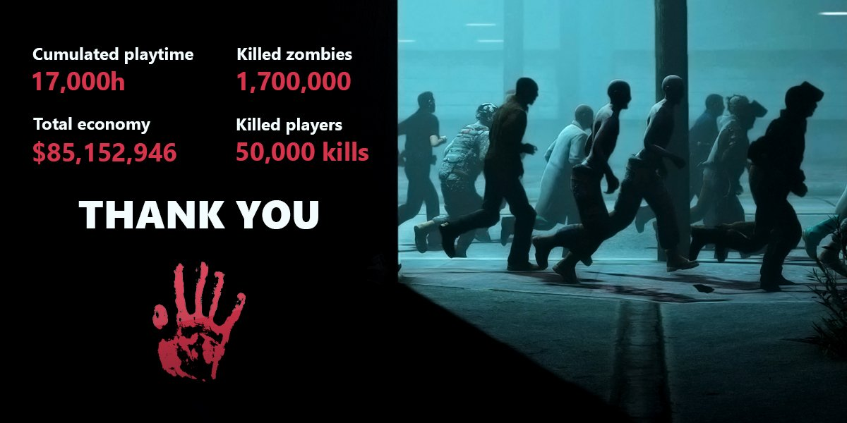Extinction Season 1 started Friday. 🧟♂️ Thank you for helping us reach this first milestone! 👑 https://t.co/TTUguac1iI