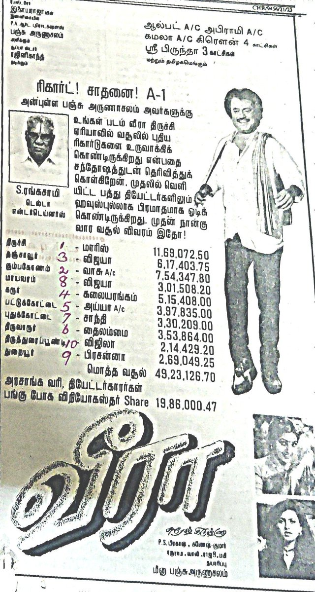 #veera also Mega-Hit Blockbuster in our screen bro as well as in TN ! MaranaMass opening! As I said already it was a golden era for #Thalaivar superstar @rajinikanth . Domination level❤️👌😎💪🙌  Only one super one 😎 https://t.co/YhMNuHomnH https://t.co/UcCOACdZLP