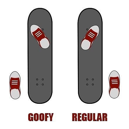 Uganda Skateboard Society On Twitter What S Your Foot Stance Skatetwitter Skateboarding Skateordie