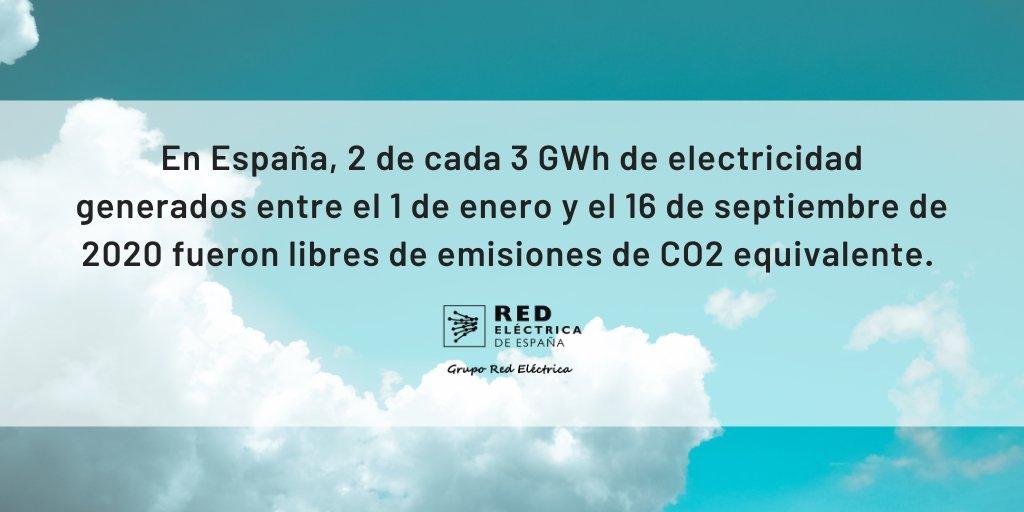 🆕La @ComisionEuropea fija su objetivo de reducción de #emisiones de 1990 en, al menos, un 55% para 2030. ¿#Sabíasque en lo que va de 2020, el 66,5% de la #electricidad generada española es limpia? #renovables #transiciónenergética  Los datos, en #REData 🔗https://t.co/23sADZy8gt https://t.co/EsXOKLQI0y