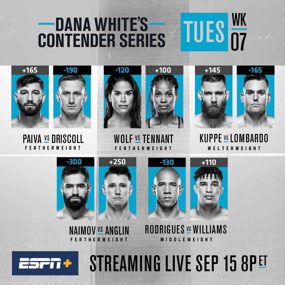 #NowWatching - Dana White's Contender Series 33 #UFC #DanaWhitesContenderSeries33 #DWCS #DWCS33 #UFCLasVegas #ESPNPlus #MMA https://t.co/fByc8IubGh