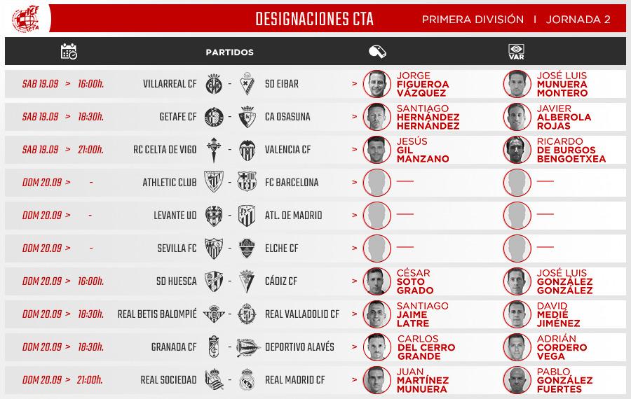 Los árbitros de la jornada 2 en LaLiga Santander.