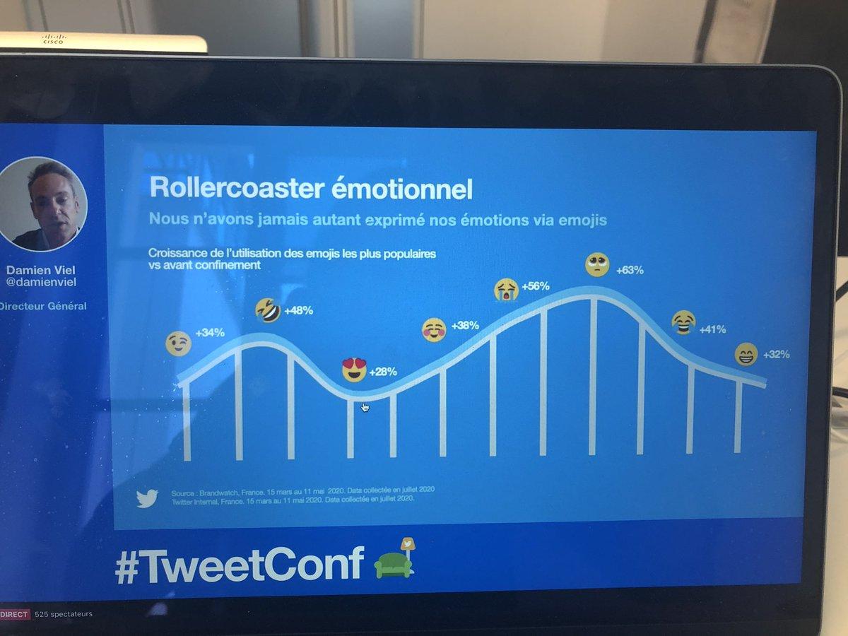 Les emojis les plus populaires sur #Twitter 😉🤣😍😭🥺😂😄#tweetconf