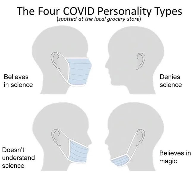 The Four COVID Personality Types https://t.co/LywXKIOlOe