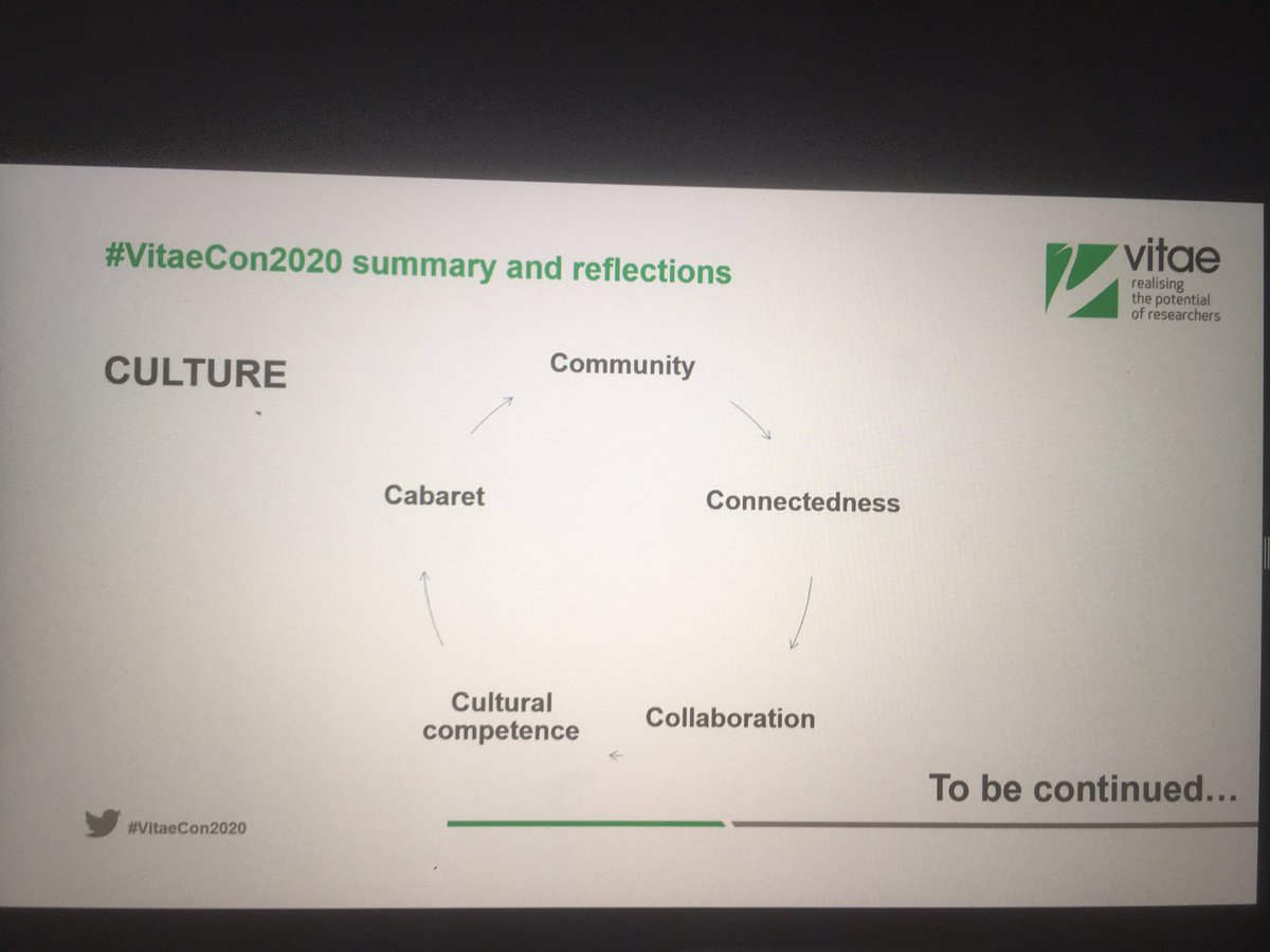 #VitaeCon2020 summary of the week in five words #community, #connectedness, #collaboration, #culturalcompetence, #cabaret. Well done to all of the organisers and contributors :). Looking forward to next year. https://t.co/xSrcv4Me9T
