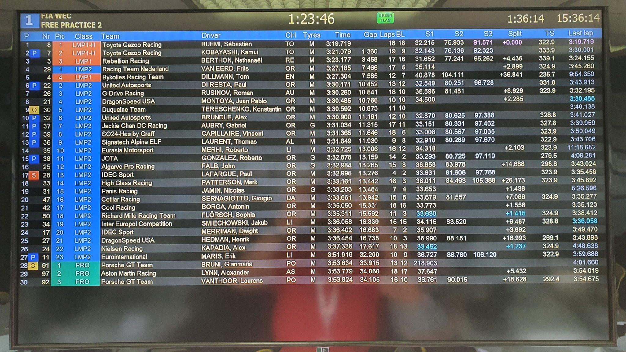 FP2 Le Mans