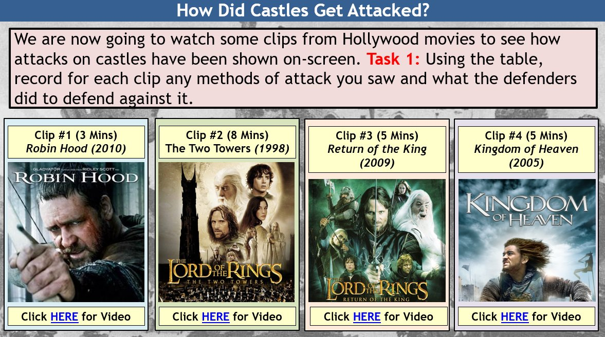 I love teaching this lesson as part of castle features and attacks. Never gets old!