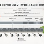 Image for the Tweet beginning: Rapporto Coop 2020: il post-covid