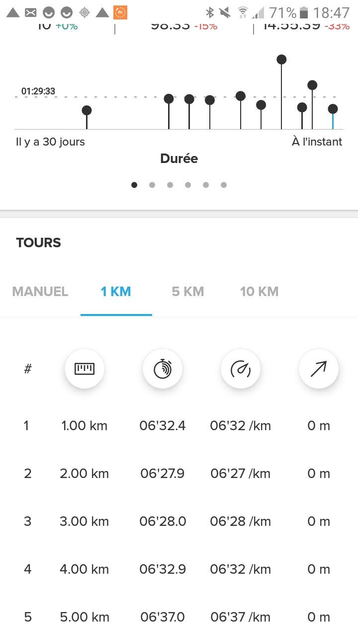 Préparation écotrail Paris 80 km et OCC (course de l'UTMB) 57 km - Page 5 EiIa1gOWkAMxeHA?format=jpg&name=large