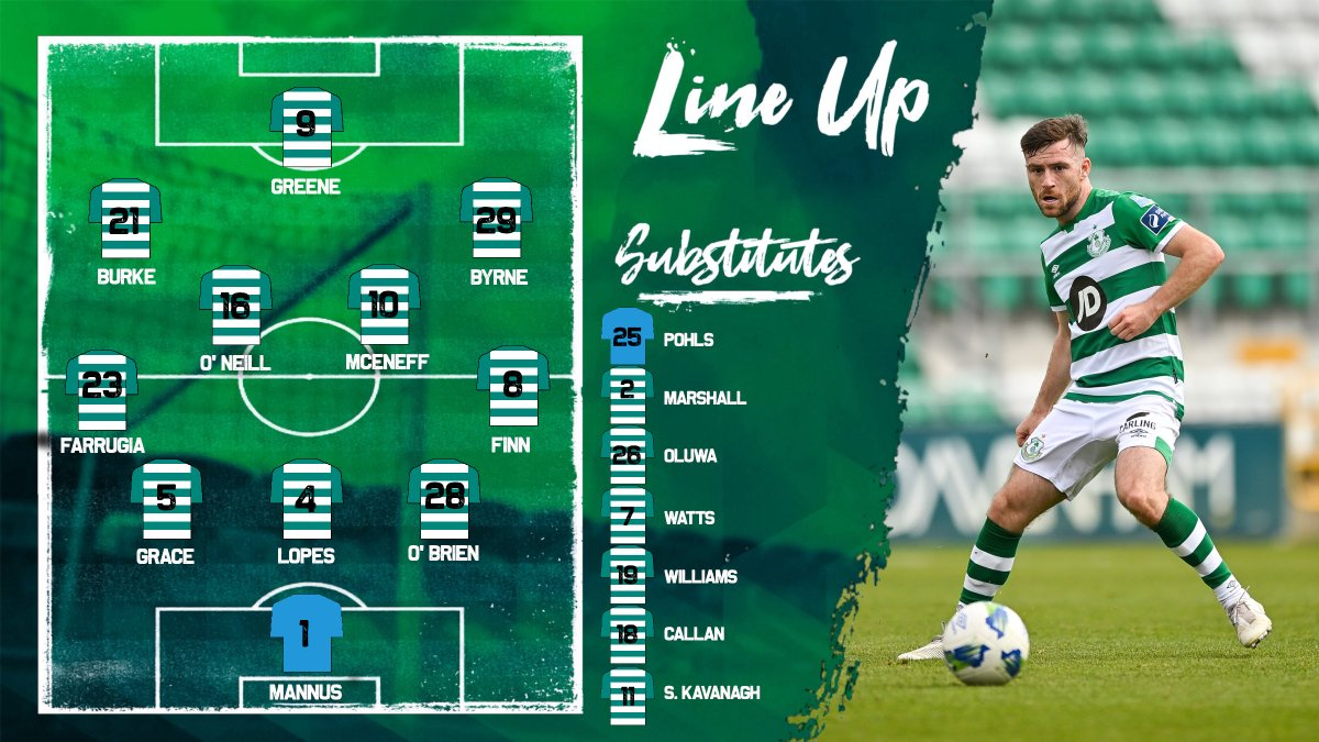 Shamrock Rovers Fc On Twitter 𝐓𝐄𝐀𝐌 𝐍𝐄𝐖𝐒 How The Hoops Line Up Against Acmilan This Evening Two Changes From The Cork Game Farrugia And O Brien In For Lafferty