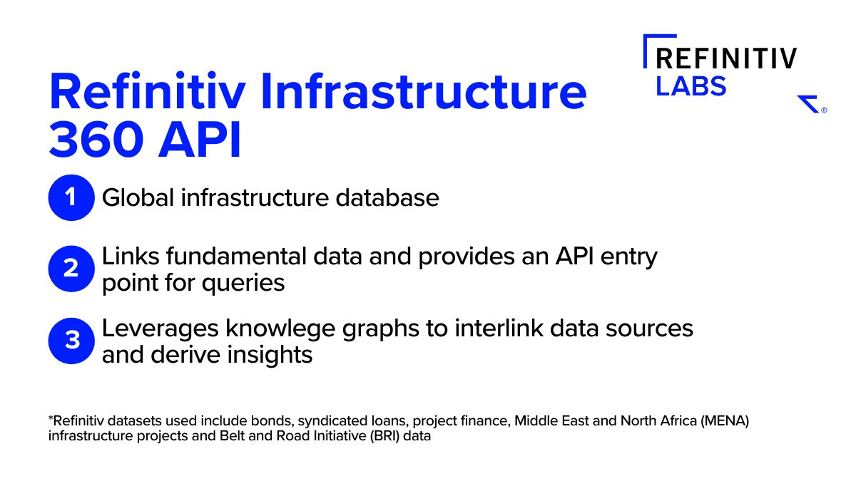 How can Infrastructure 360 API, the latest #RefinitivLabs prototype, enable the #infrastructure sector to plan for a fair and #sustainable post #COVID19 recovery? https://t.co/llq1ROqe33 @Refinitiv #SmarterTrading https://t.co/3zoaJotIZI