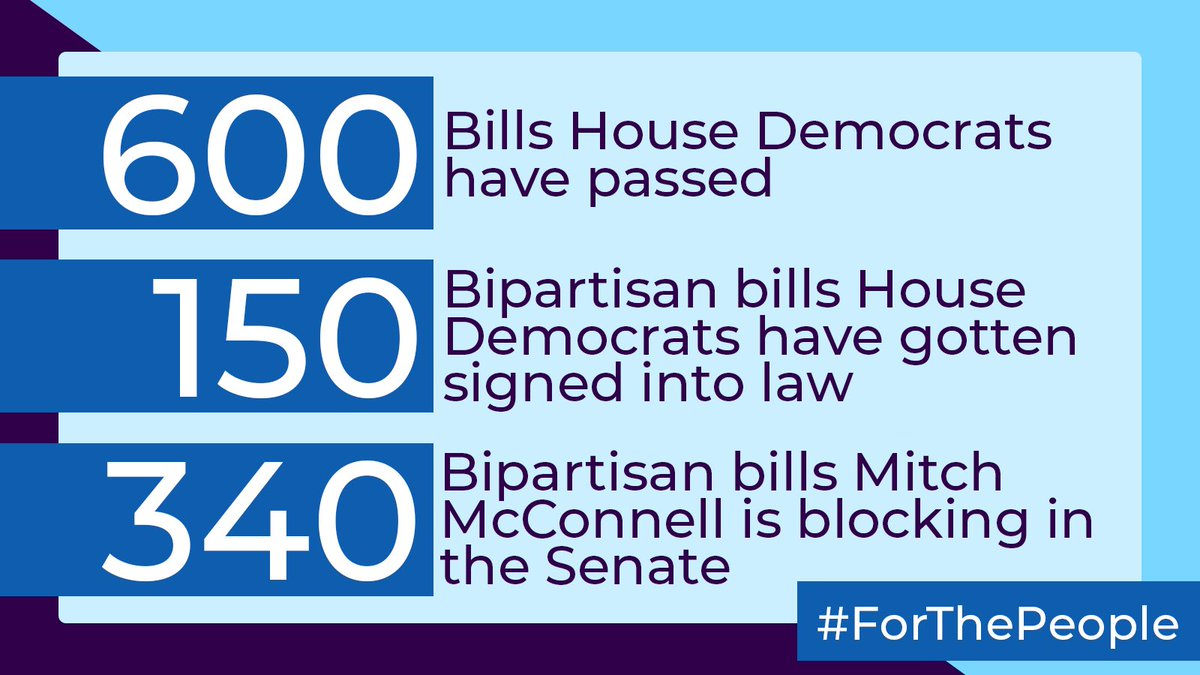 .@HouseDemocrats are delivering on our promise of passing bills #ForThePeople. We've passed ethics reforms, stronger voting rights protections, gun violence prevention, and police accountability. All of them are sitting on Mitch McConnell's desk. https://t.co/y3q3mjNrun