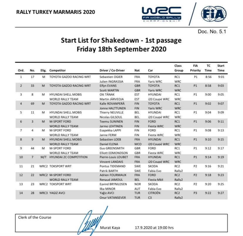 WRC: Marmaris Rally Turkey [18-20 Septiembre] EiJ9f-7X0AEW5OS?format=jpg&name=900x900