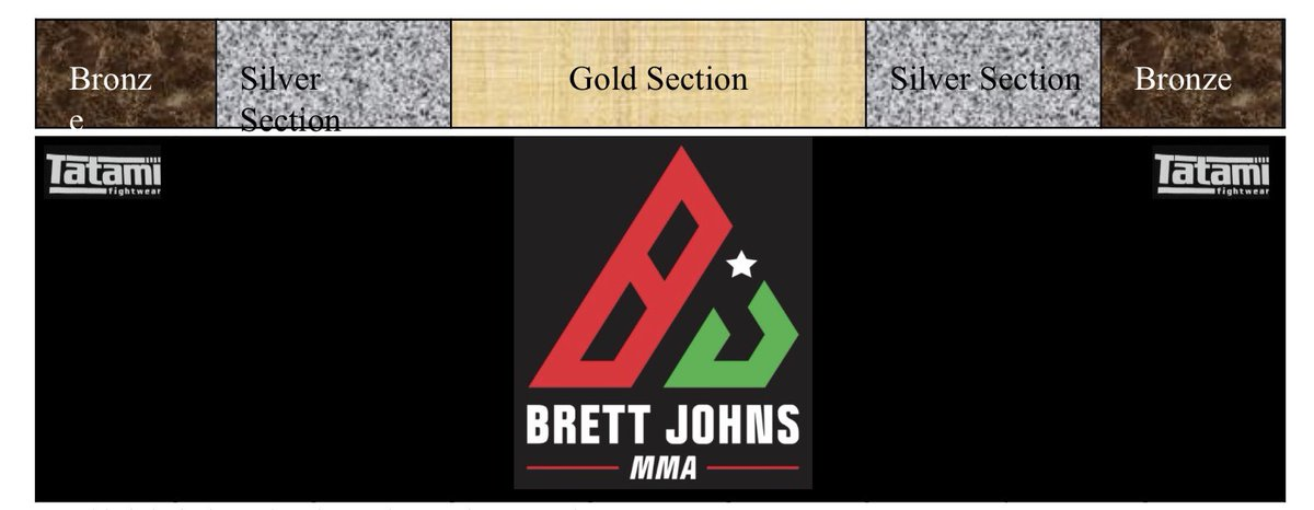 If you'd be interested in sponsoring my private facility then please message my team at brettjohnsmma@gmail.com   Big moves https://t.co/HDon1MGtVT