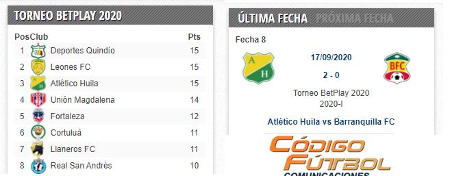 #Tabla de Posiciones 1er Tiempo:  Huila 2-0 Barranquilla FC Inicio #Fecha8  Primera B 2020-I https://t.co/wzxTSrtplD https://t.co/l1ylsu8fNU