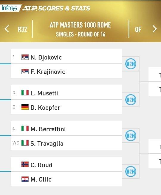 Masters 1000 de Roma | Próximos partidos | R16  @ATPMediaInfo #IBI20 #tennis https://t.co/DMtM4XBter