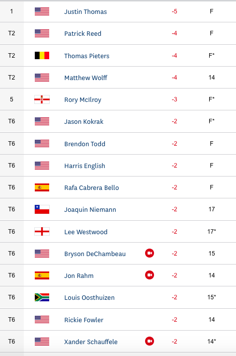 This leaderboard is 🔥