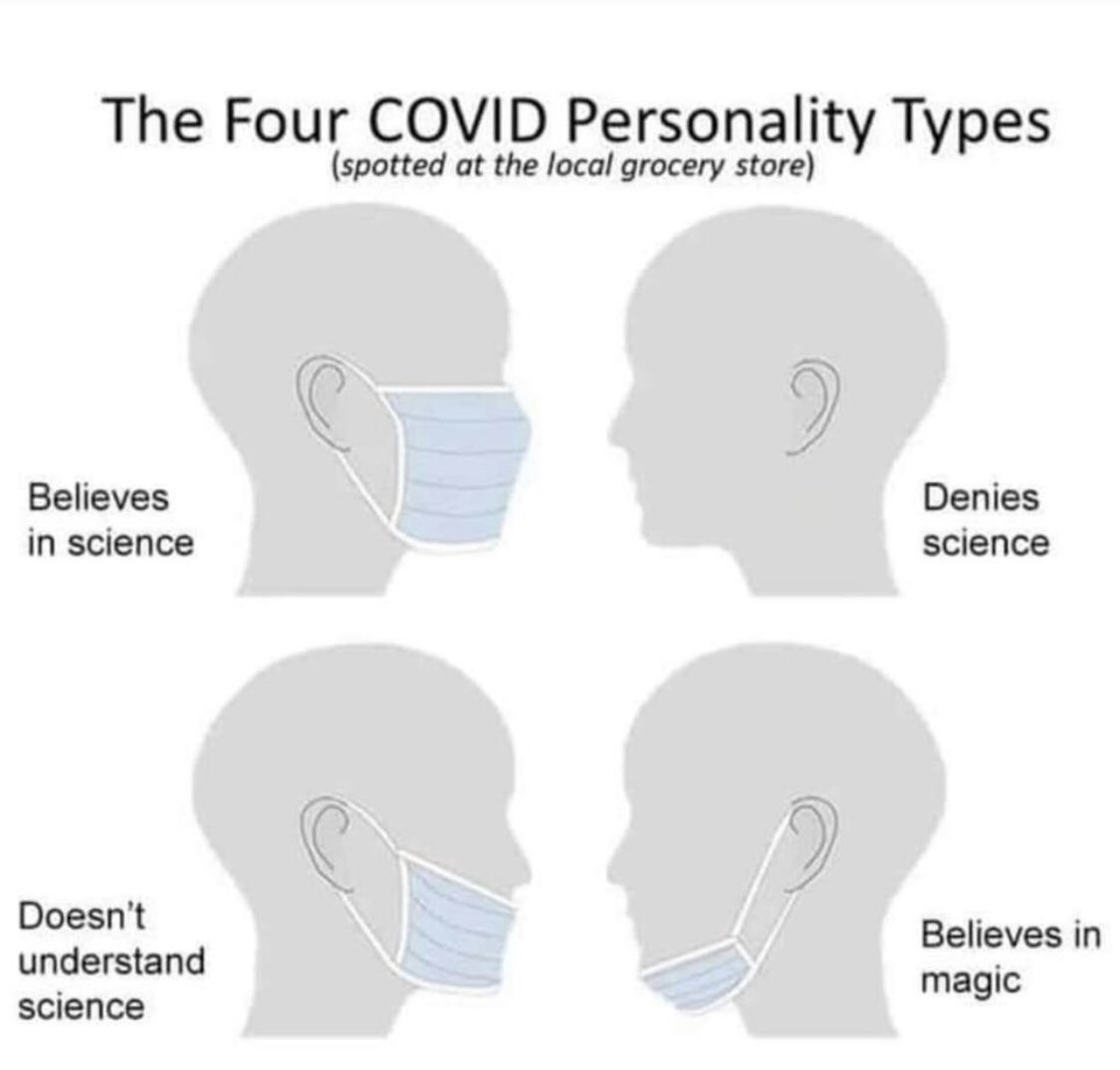 The Four COVID Personality Types bit.ly/32HcAMd