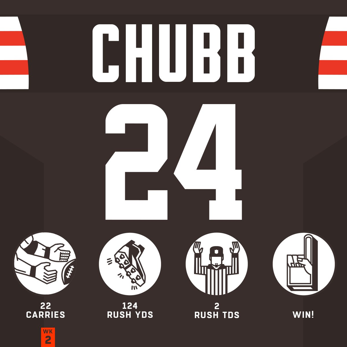 RT @NFL: Tough night to try and tackle @NickChubb21. 😤 #HaveADay  @Browns   #Browns https://t.co/u4nQesCekA