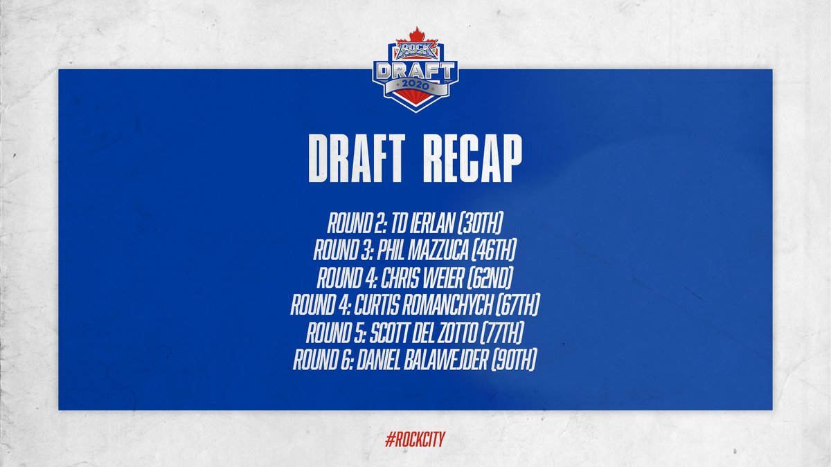2020 #NLLDraft Recap!   The Rock make six selections at the table.   Details: https://t.co/DEIsHCEoPn https://t.co/PJC6xoMBXz