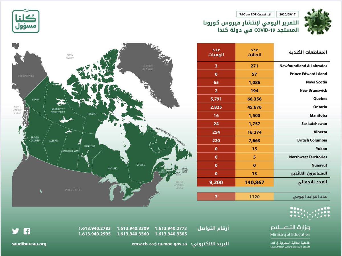 مرفق التقرير اليومي الخاص بفيروس كورونا المستجد ١٧ سبتمبر ٢٠٢٠م . تتمنى الملحقية الثقافية للجميع دوام الصحة والعافية. #المبتعثين #المبتعثات #فيروس_كورونا_المستجدّ #ملحقية_كندا https://t.co/YAah8Zz3GZ