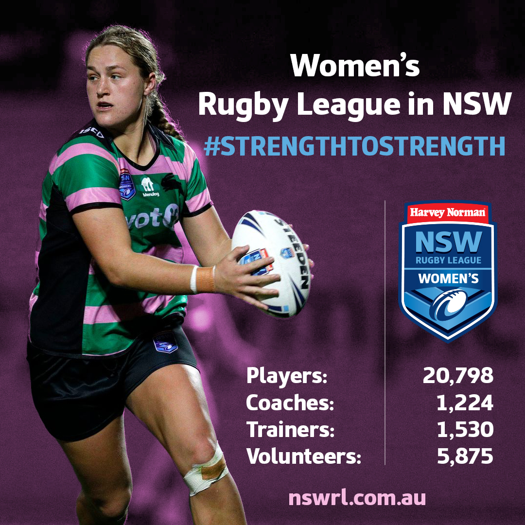 Women's rugby league in NSW is going from #StrengthtoStrength … thanks for changing the game for the better.  Enjoy the @HarveyNormanAU Women In League Round this week. https://t.co/JKNxYJlDFn