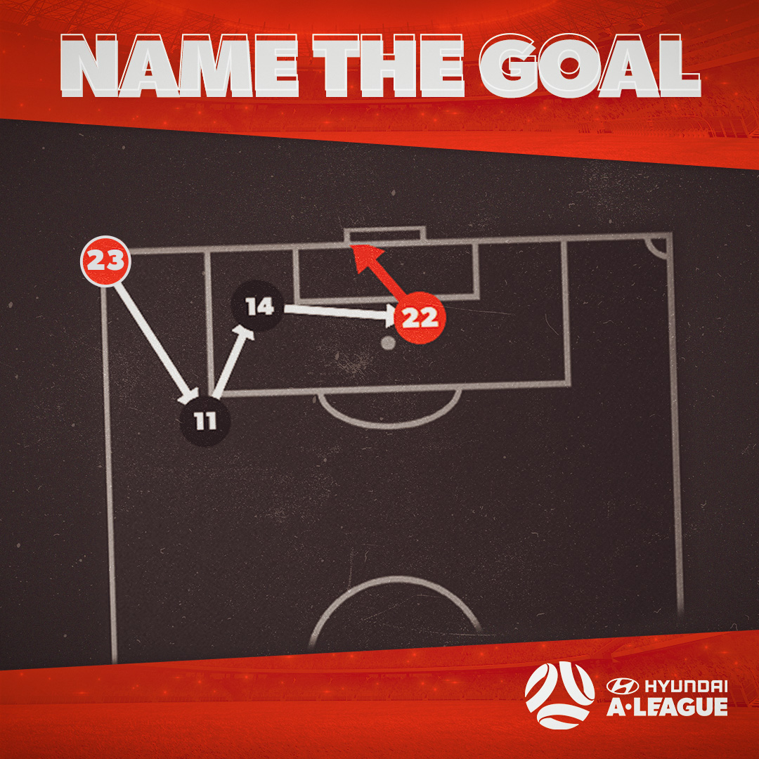 Does this look familiar? 🤔  Can you #NameTheGoal from the season restart? ⚽️  #ALeague https://t.co/pn6T3CDVyS