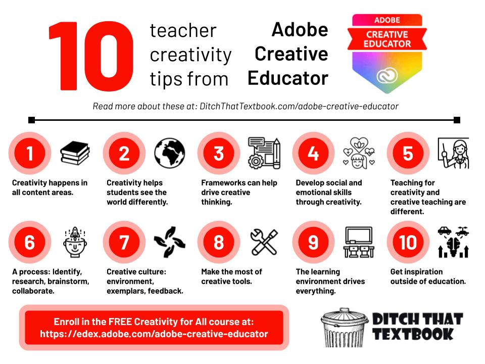 10 teacher creativity tips from the Adobe Creative Educator program: https://t.co/OmiwPywdc5 via @jmattmiller #AdobeEduCreative   @MsClaraGalan @TanyaAvrith @ClassTechTips https://t.co/KwMGb9yUXA