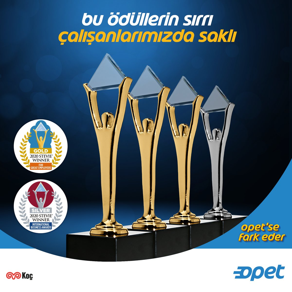 """Opet olarak, İnsan Kaynakları uygulama ve çözümlerini ödüllendiren """"Stevie Awards for Great Employers"""" ödül programında 3 Gold Stevie ile ödüllendirildik. Ayrıca dünyanın önde gelen iş ödülleri programı """"Stevie International Business Awards""""da da 1 Silver Stevie kazandık. https://t.co/wTi12GQ18p"""
