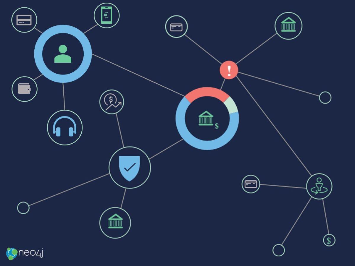 Moderne Datenanalytik und der Einsatz von #Graphdatenbanken von #neo4j verspricht beträchtliches Innovationspotential im #eGovernment  https://t.co/cehWVgMtHn @BehoerdenNews @BrunoUngermann https://t.co/bltPkH9dcK