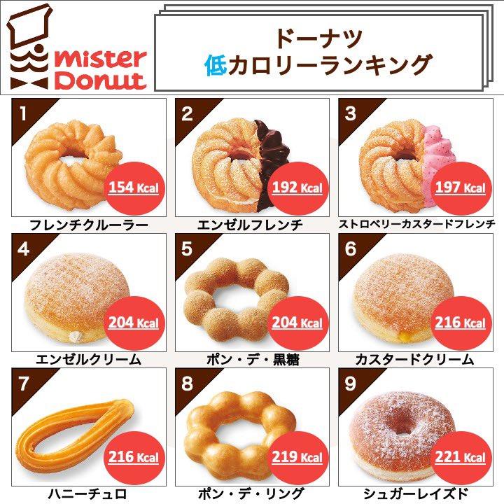 ミスタードーナツの低カロリーランキング!と逆に気を付けないといけない高カロリーランキングも作ってみました!左にも右にも好きなものがあるなら左でいいやって思える🙆♀️💓
