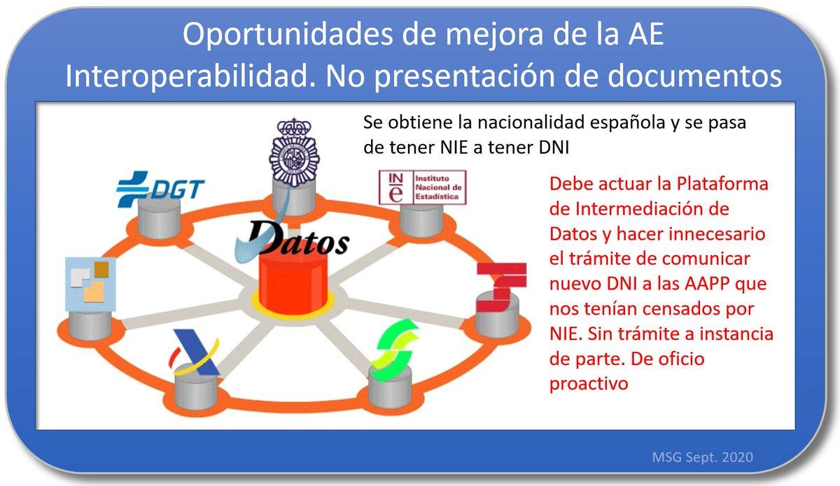 Proactividad.  Se obtiene nacionalidad española y se pasa de #NIE a #DNI. El conocimiento y uso por otras #AAPP con un acceso a través de la #PID debe ser automático. La #DGP otorga 'certificado de concordancia' papel y ¡búsquese la vida modo siglo XX! @interiorgob #CumplirLPACya https://t.co/dzKM2EwnPp