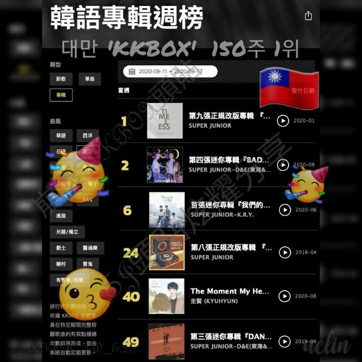 哇!SJ 150週了!之前的124週我沒有參與到,這次的150週參與到了! 藝聲也81週。台灣的ELF好棒!  #KKBOX1위 #TaiwanKKBOX150week #KKBOX_TW_ELF #SuperJunior #대만엘프 @shfly3424 @SJofficial @AllRiseSilver @donghae861015 @GaemGyu @special1004 @ShinsFriends @siwonchoi https://t.co/XAukqGXMvH