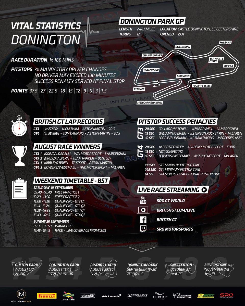 Ready for @DoningtonParkUK!    #BritishGT #RaceforRP