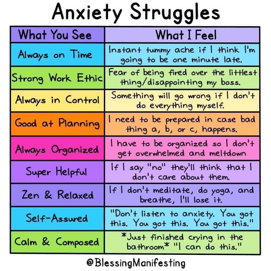Anxiety in real terms did you know ? https://t.co/trPzs1w0KE