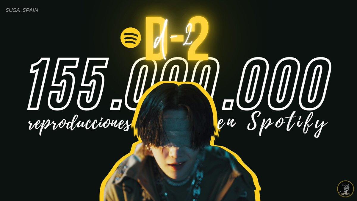 """📈 [INFO] """"D-2"""" de #AgustD ha sobrepasado las 155M de reproducciones en Spotify, es su 1er álbum en lograrlo  Continua siendo el álbum más reproducido de un solista coreano en 2020  #SUGA #슈가 #방탄소년단슈가 @BTS_twt https://t.co/9ZdjMmodwI"""