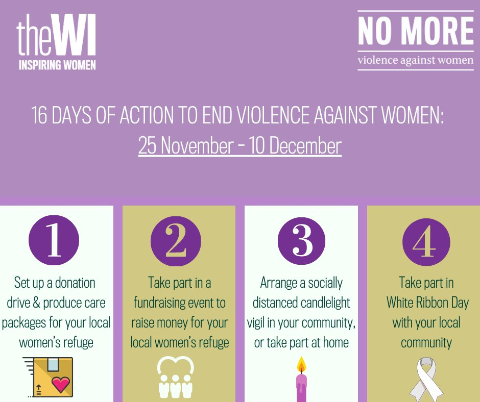 This autumn, we are again encouraging members to take action to end the scourge of violence against women by taking part in #16DaysofAction against Violence. Spearheaded by the UN, it runs from 25 November to 10 December 2020. 2/3