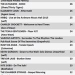 Image for the Tweet beginning: The RFA Airplay Chart gathers