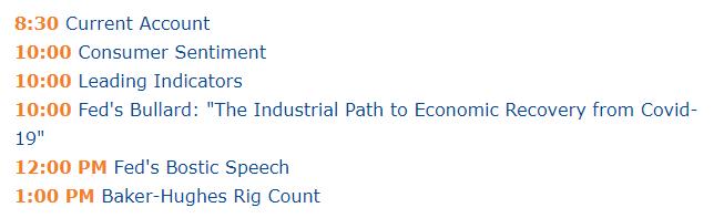 #economic #calendar https://t.co/z34Tslp8k9 https://t.co/OWhJnJ993c