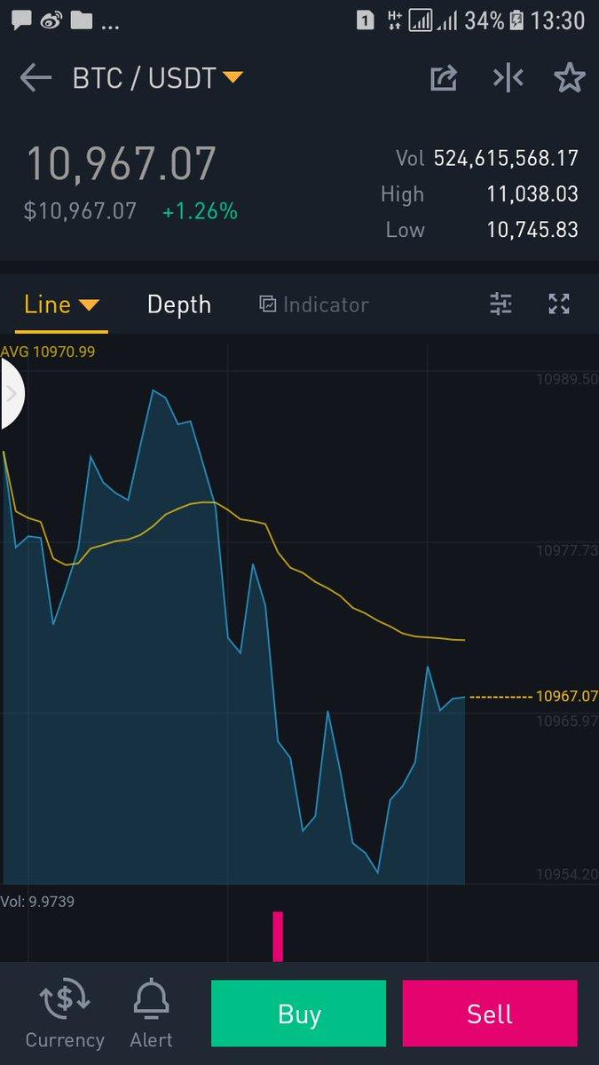 quanto tempo per generare 1 bitcoin 0 0033 btc ai usd