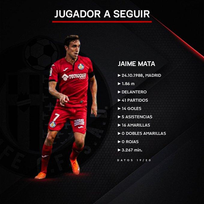 ▶JUGADOR A SEGUIR | Jaime Mata