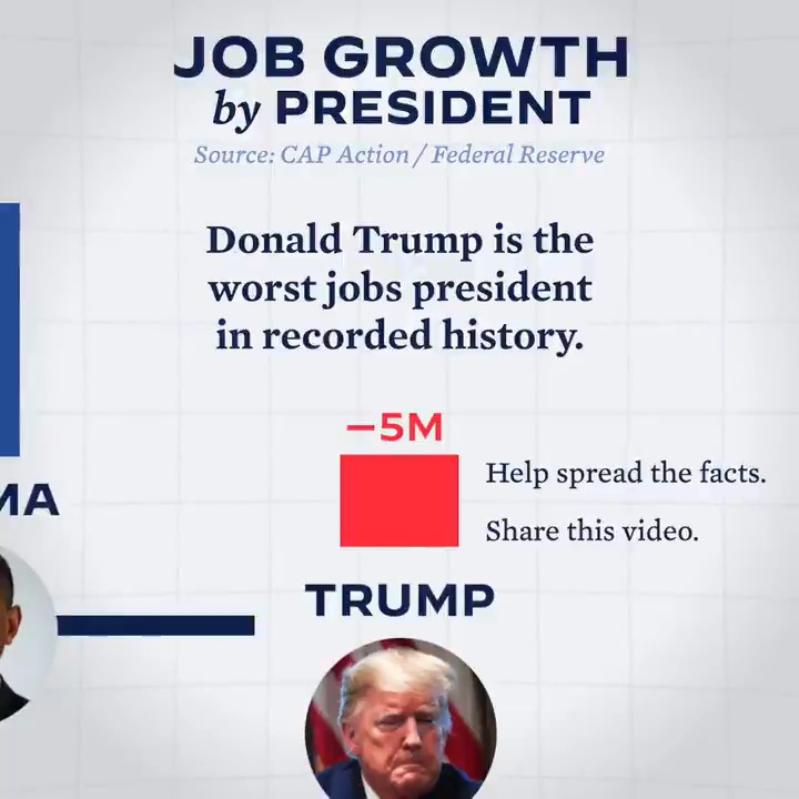 Donald Trump claimed he would be the greatest jobs president God ever created. But the fact is hes the worst jobs president in recorded history. We cant afford another four years of his failed leadership.