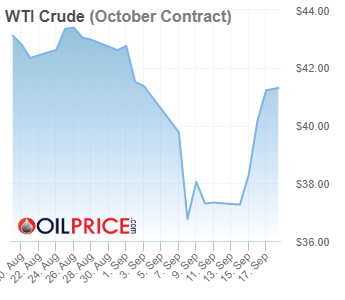 WTI Crude https://t.co/N3jaFbEWUz #oilprices https://t.co/lVTvrCoPJ0