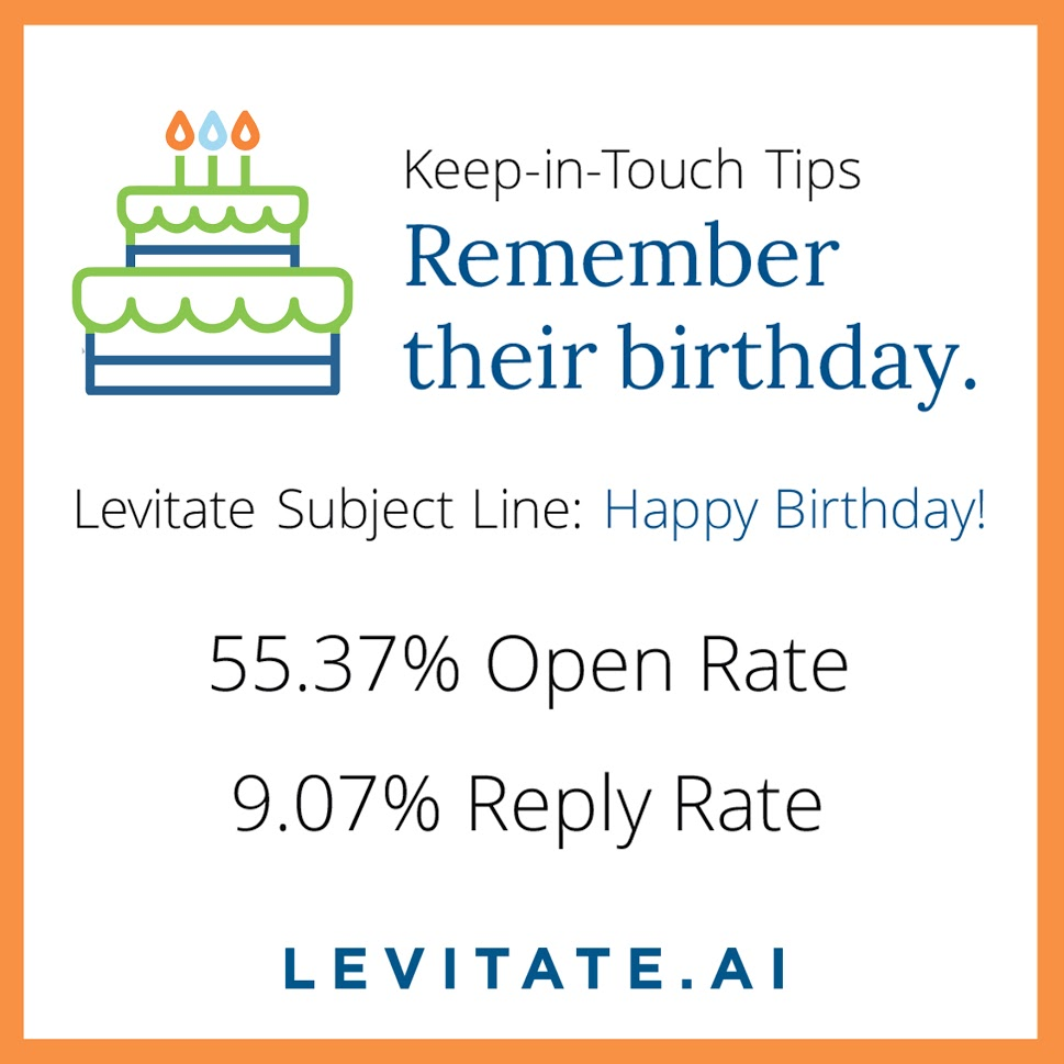 So far this year, we've sent 10,473 happy birthday emails on behalf of clients, and the #keepintouch results speak for themselves. In a time when global #email open rates have dropped to nearly 15%, we consider 55.43% a pretty big deal! https://t.co/kMEQcGZNwg