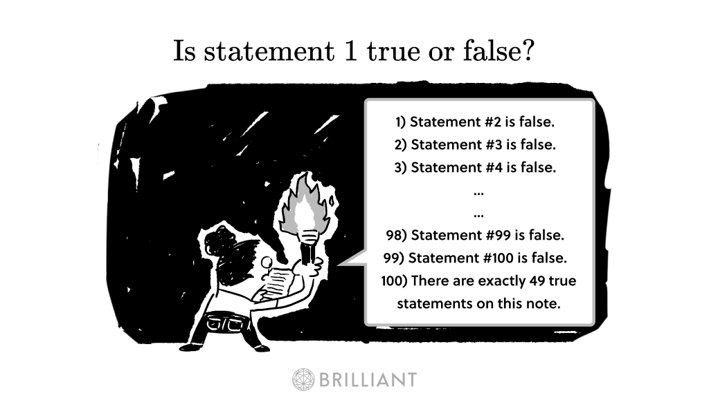 While skulking through a dark alley, you find a note with 100 statements written on it.  Is Statement #1 true or false? https://t.co/DZLQVrAJKv