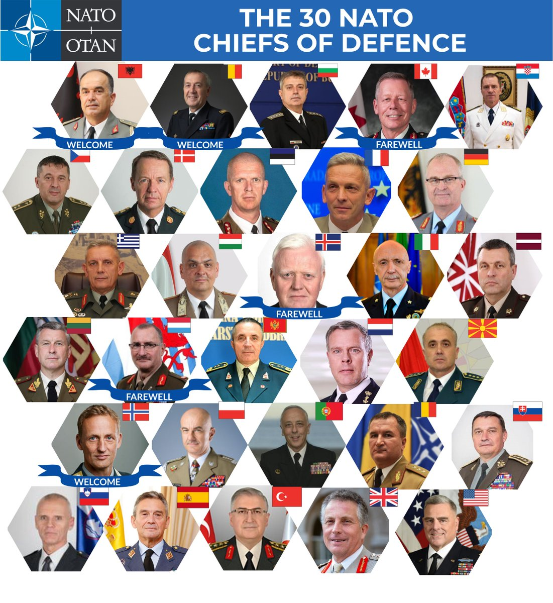 #GenMilley participated virtually in @NATO's 184th Military Committee in Chiefs of Defence Session today along w/ 30 #NATOCHoDs. The world's strongest alliance remains ready and vigilant. Heres our readout: go.usa.gov/xGQZk More ℹ️ on #NATOMC: nato.int/cps/en/natohq/…