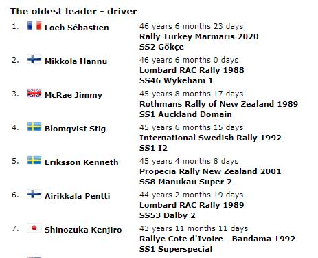 WRC: Marmaris Rally Turkey [18-20 Septiembre] - Página 3 EiNbKflXkAM6v-I?format=png&name=small