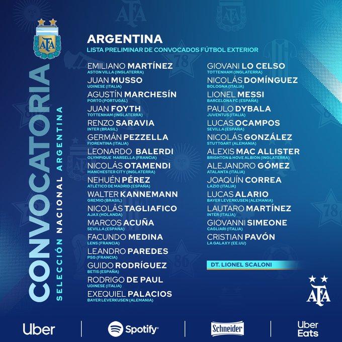 JUAN FOYTH —que suena para el Valencia—, en la lista preliminar de Argentina para los partid....