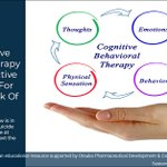 Image for the Tweet beginning: Brief #CognitiveBehavioralTherapy (BCBT) is a
