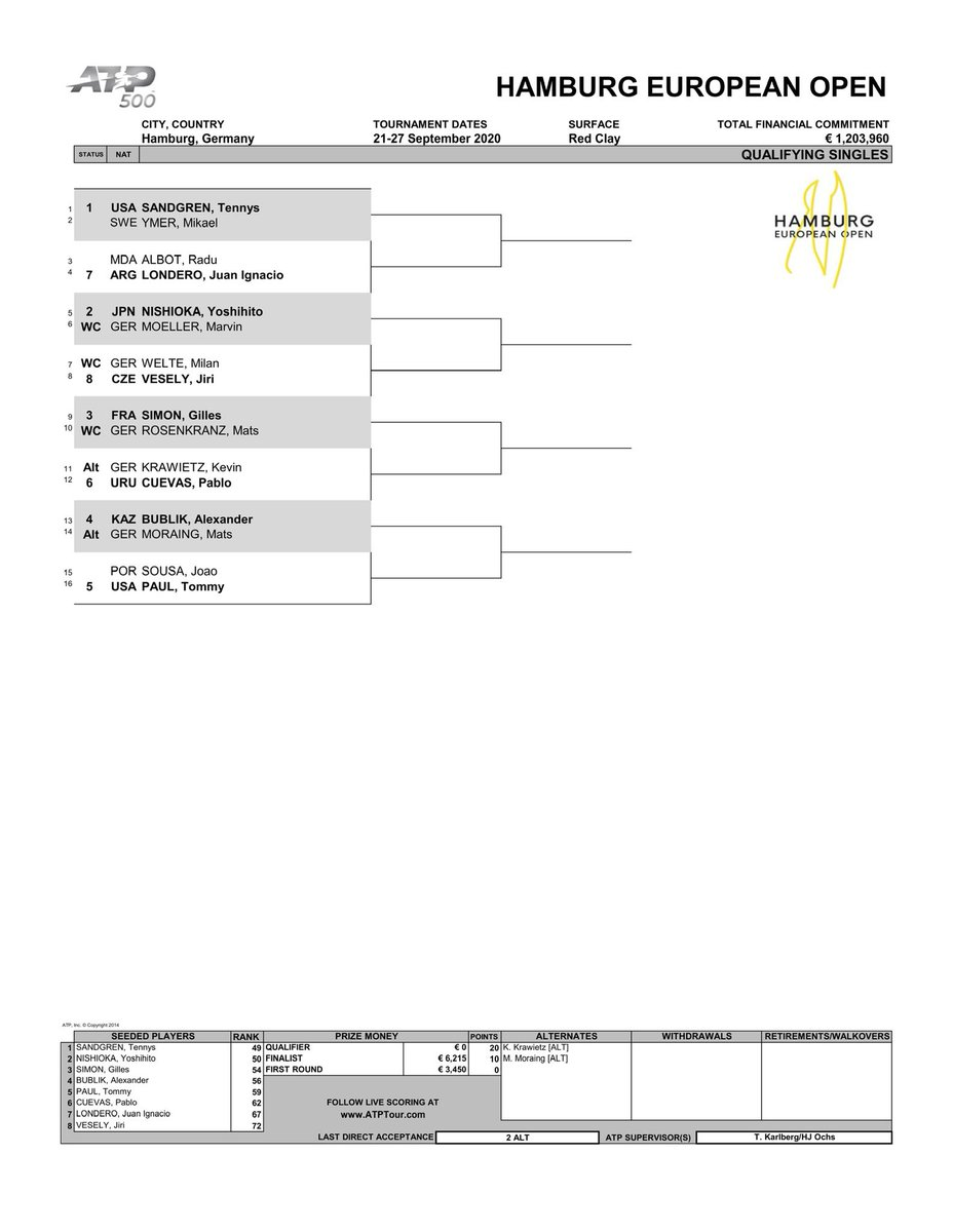 Here you go ...  The qualifying draw and the OOP for Saturday is out 🖨   @atptour #HamburgOpen https://t.co/oYRhFfgRi8